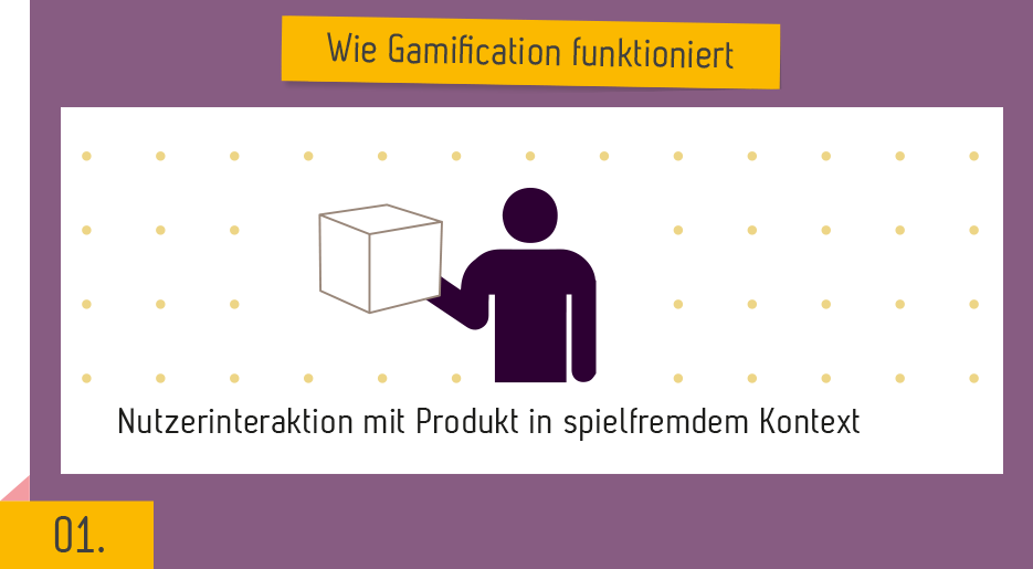 News Buzzword Dschungel Gamification 01 935