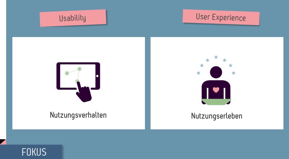 News Buzzword Dschungel User Experience 02 935