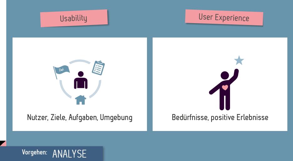 News Buzzword Dschungel User Experience 04 935