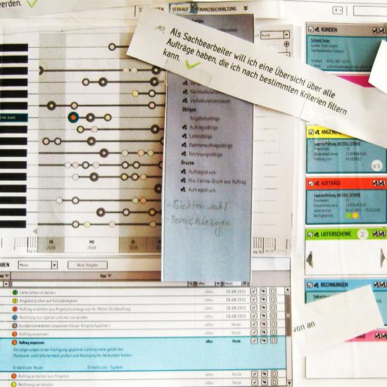 References Enterprise Abas Prozess2 550