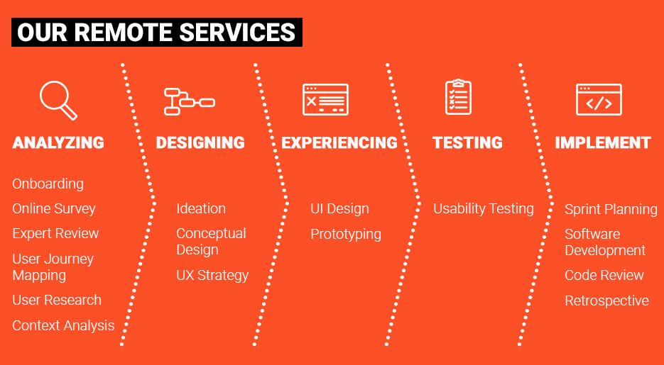 Services Remote UX 01 en 935