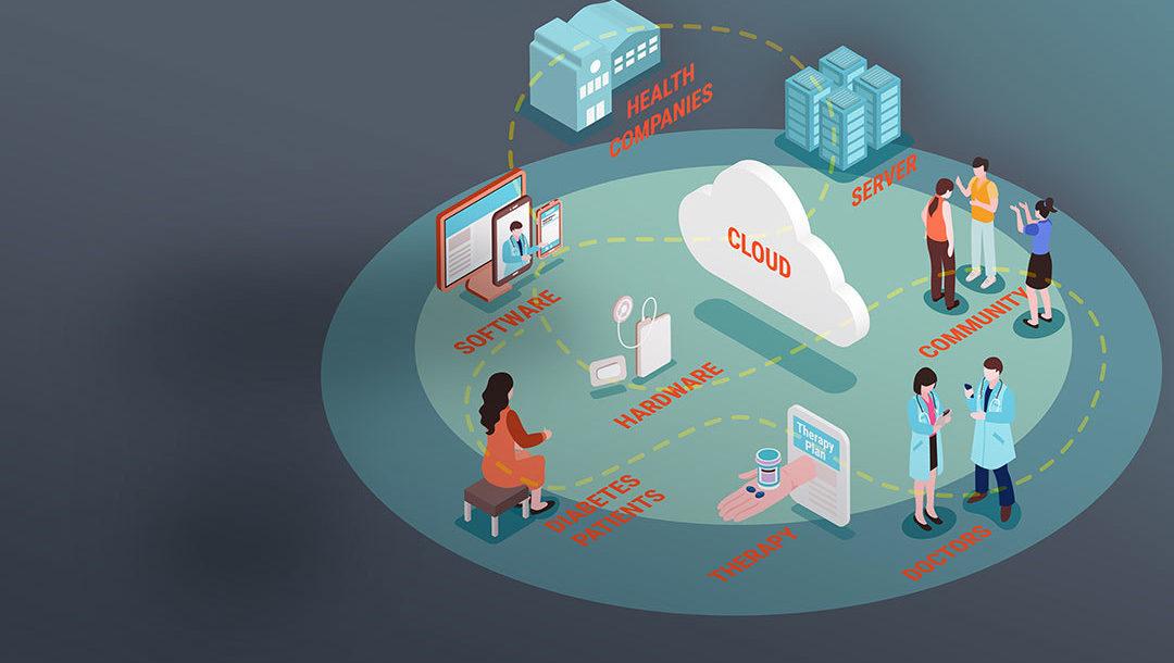 Services Digital Health Digitalisierung Diabetes Teaser 1080