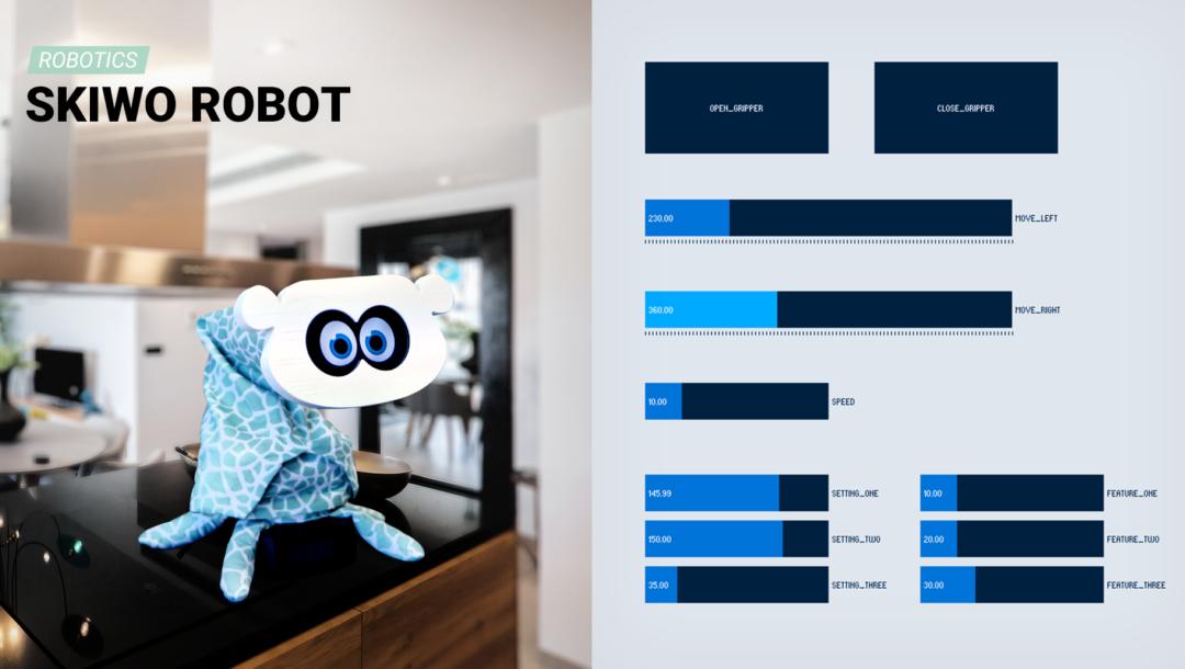 Die Studie untersucht, wie Roboter Menschen motivieren können, ihnen zu helfen.